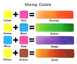 Mixing Colors With Food Coloring Colors Printable Coloring Pages